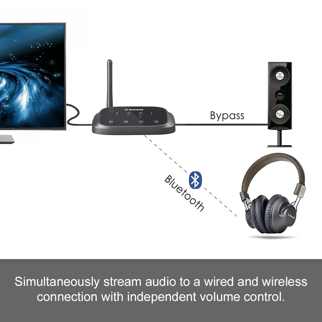 Avantree Oasis Plus Long Range Bluetooth Transmitter Receiver